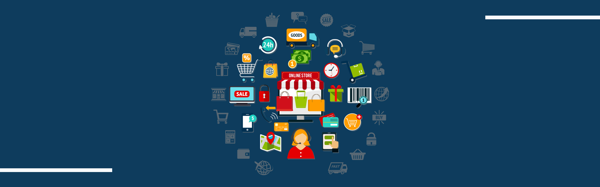 E-commerce Website Development Kerala